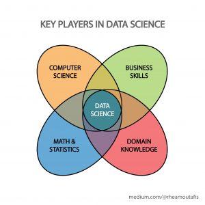 دلایل متخصص علم داده نشدن